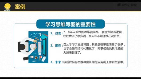 最强思维导图训练营,零基础思维导图教程 价值369元-2